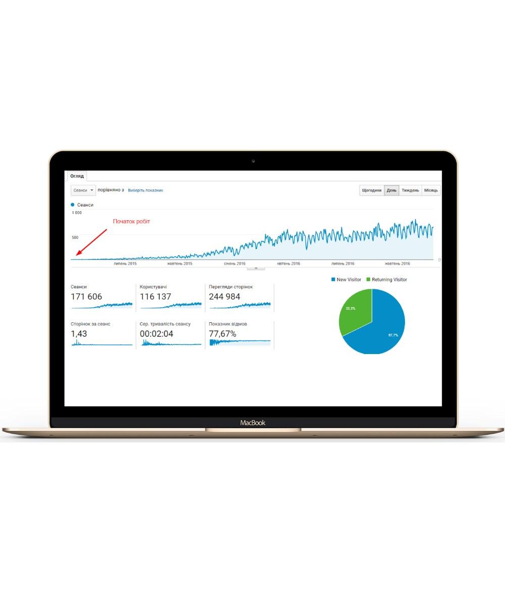 Просування онлайн кредитів